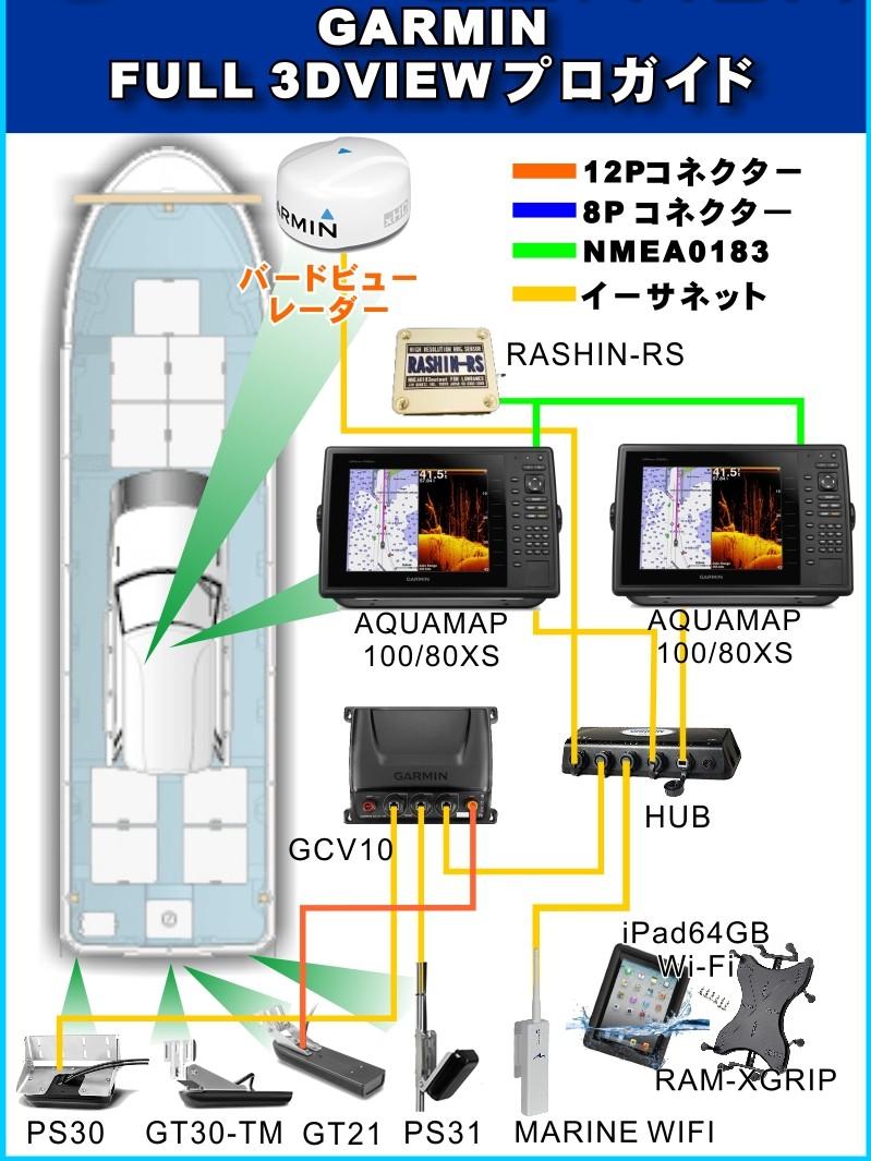 GARMIN FULL 3DVIEWプロガイドシステム